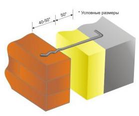 Современные вентилируемые фасады